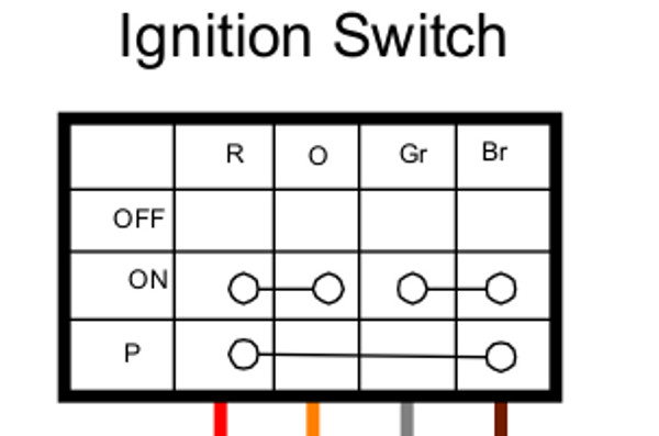 Suzuki ig sw switches suzuki ls650 savage boulevard s40 manual suzuki savage 650 wiring diagram at gsmx.co