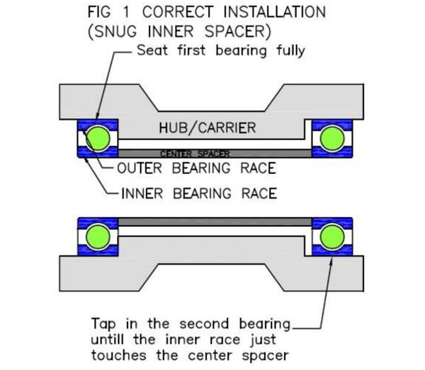 Wheel_Bearing_Install-1