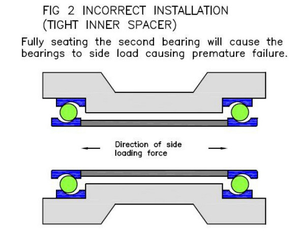Wheel_Bearing_Install-2