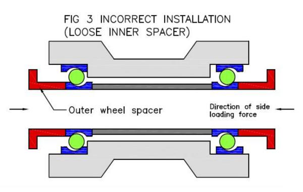 Wheel_Bearing_Install-3
