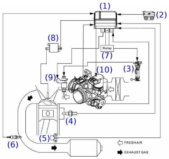 Lt1 Throttle Body Diagram: 4 6 Throttle Body Diagram, 4, Free Engine Image For User