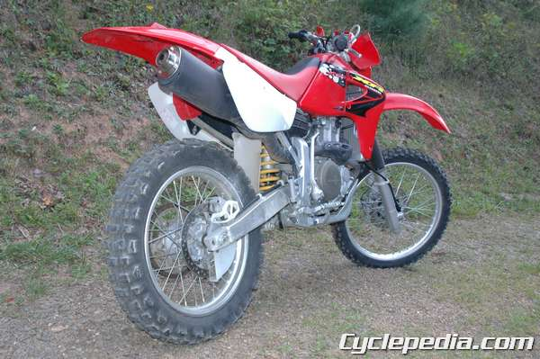 Cyclepedia XR650R Honda Online Service Manual - Cyclepedia