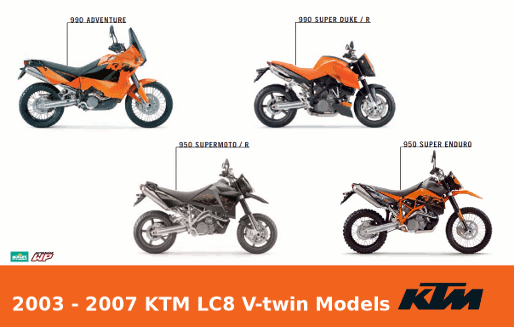official ktm lc8 950 990 v twin motorcycle repair manuals cyclepedia rh cyclepedia com Haynes Motorcycle Repair Manuals ktm bike owners manual