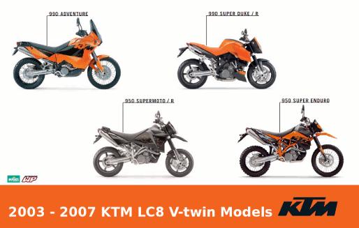 Service manuals for ktm adventure 950, 990, supermoto 950 R, super enduro 950, super duke R