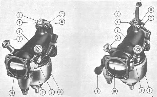 Get carburetor information in an Old Harley-Davidson service manual
