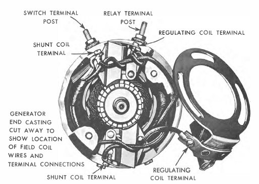 Electrical components for 1940 to 1947 Harley-Davidson V-twin motorcycles.