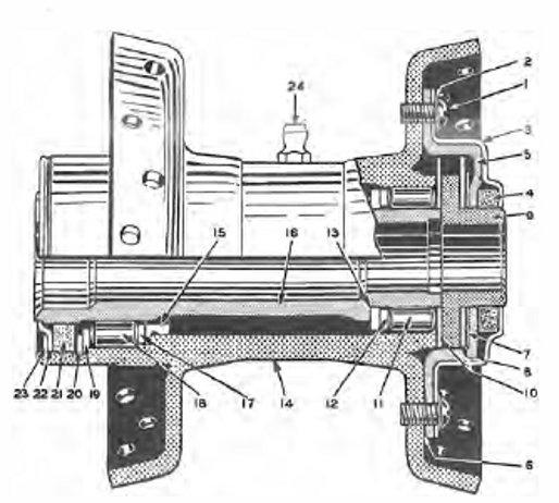 online service manual for harley davidson