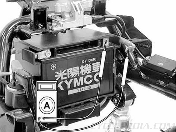Battery and Charging System KYMCO Yager / Dink 200i and 125 Scooter