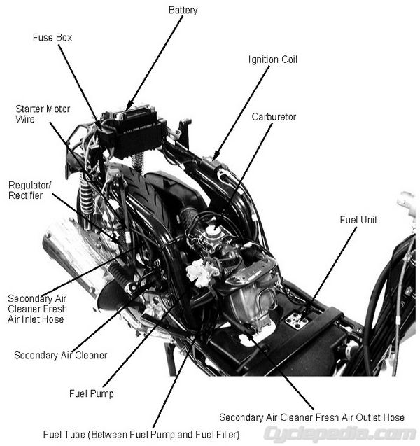 KYMCO People 250 and S 250 Scooter Online Service Manual Cyclepedia – Diagram Of Scooter Engine