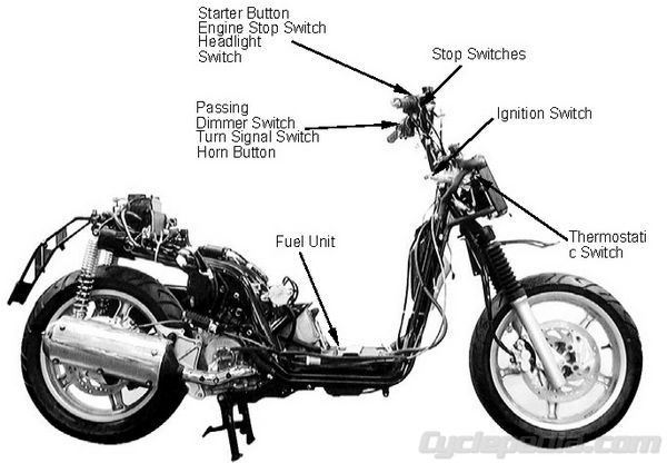 Lights Switches Electrical KYMCO People S 250 Cyclepedia Repair Manual