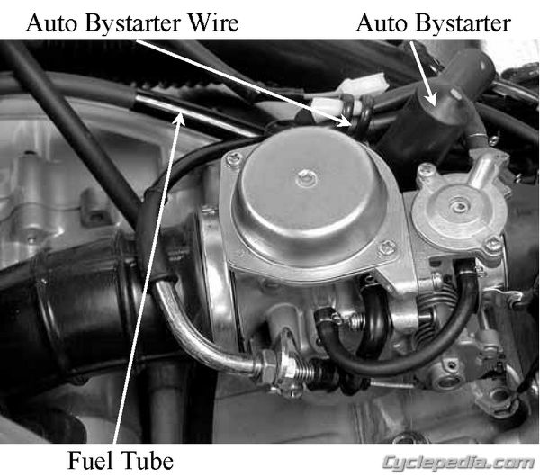 BxW-125-150-Service-Manual-306 Atv Spark Plug Wiring Diagram on corvette c7, for l134 motor, chevy s10, what is chevy s10, 08 jeep jk,