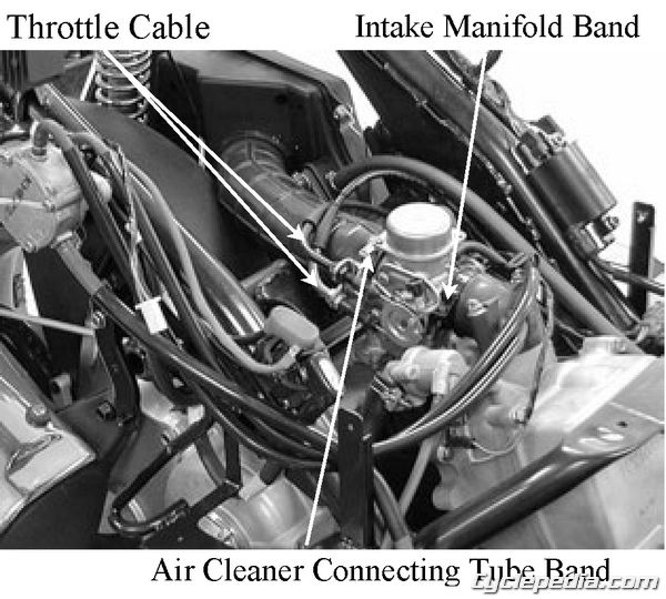 Grandvista 250 Carburetor Removal