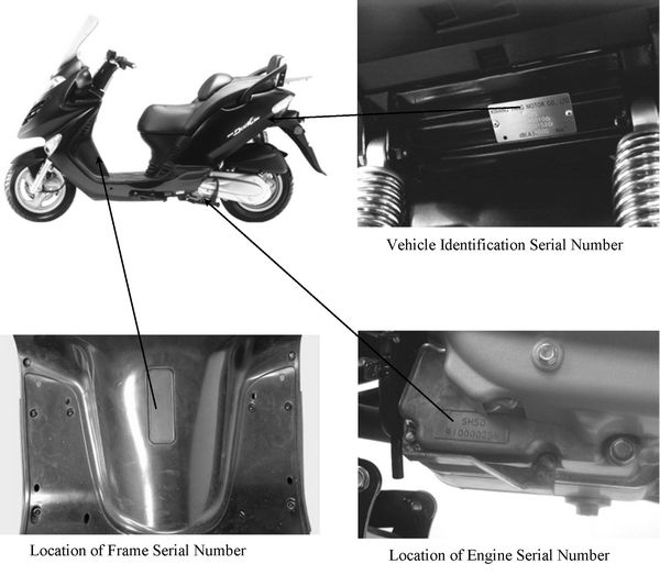KYMCO Grandvista 250 Serial Number Location