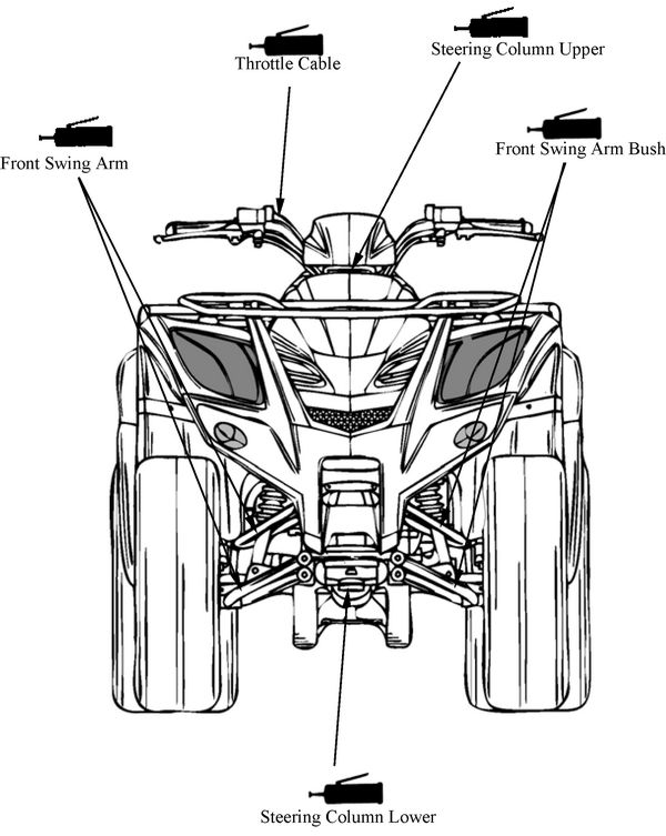 Kymco Mxu 250 Atv Online Service Manual