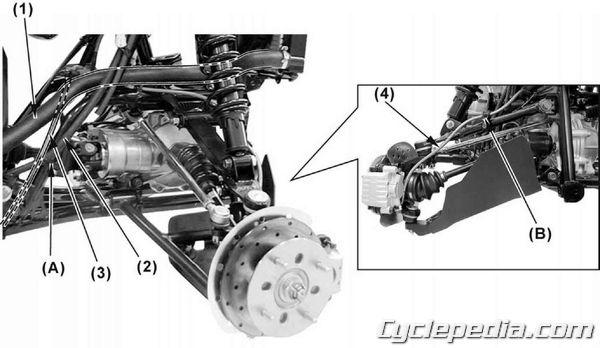 KYMCO MXU 500 4x4 atv specifications service information torque specs wiring diagram hose routing