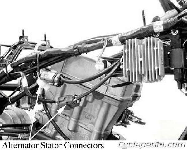 KYMCO MXU 500 4x4 generator regulator/rectifier testing charging system battery