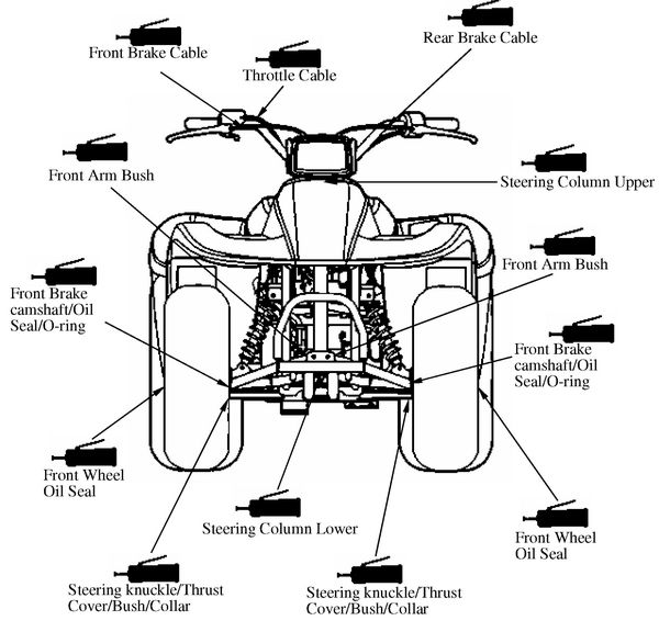 KYMCO MX'er 125 and 150 ATV Service Manual - Cyclepedia