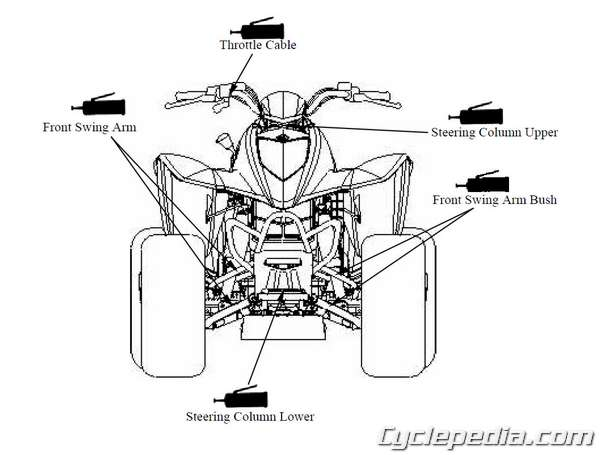 kymco mongoose maxxer 300 online service manual cyclepedia Mongoose Four Wheeler