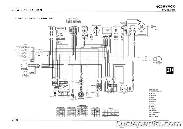 [DVZP_7254]   KYMCO Mongoose MAXXER 300 Online Service Manual - Cyclepedia | Kymco Atv Wiring Diagram |  | Cyclepedia