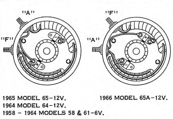 Diagrams Electrical For Bmw Airhead Motorcycles For 1975 1976