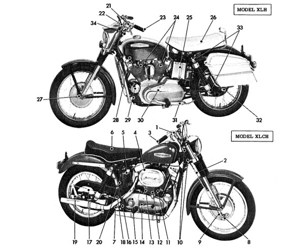 1959 1969 harley davidson sportster service manual cyclepedia rh cyclepedia com harley davidson sportster engine diagram 2004 Harley Sportster Engine